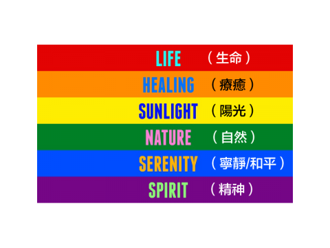 pride flag meaning cht
